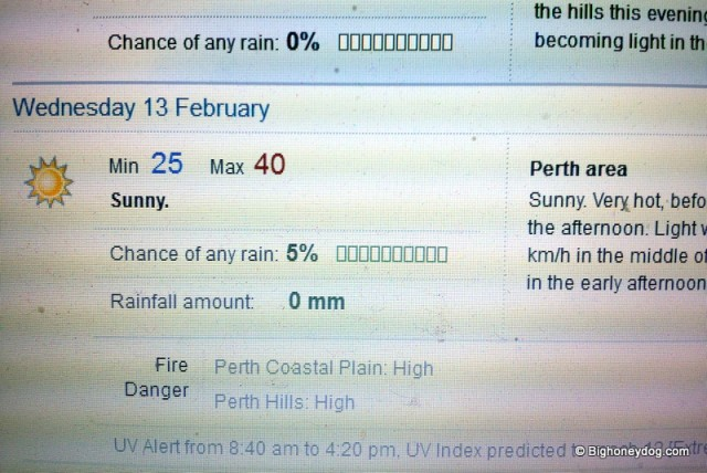 Perth weather